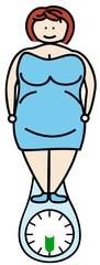 Frau mit Übergewicht