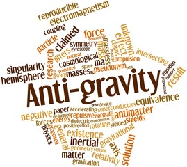 Word cloud for Anti-gravity