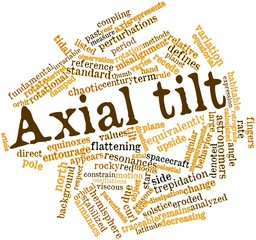Word cloud for Axial tilt