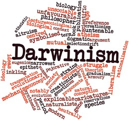 Word cloud for Darwinism