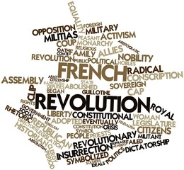 Word cloud for French Revolution