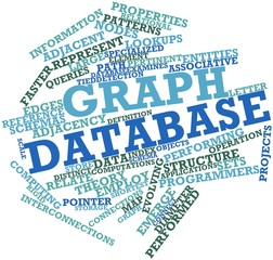 Word cloud for Graph database