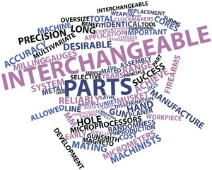 Word cloud for Interchangeable parts