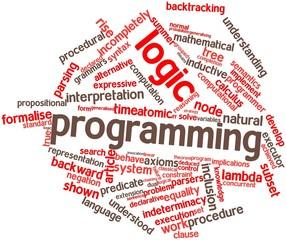 Word cloud for Logic programming