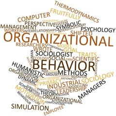 Word cloud for Organizational behavior