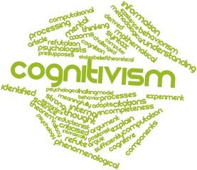 Word cloud for Cognitivism