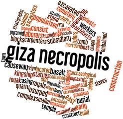 Word cloud for Giza Necropolis