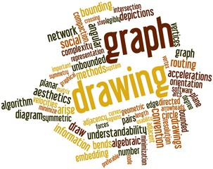 Word cloud for Graph drawing