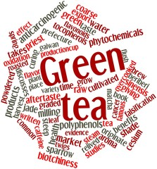 Word cloud for Green tea