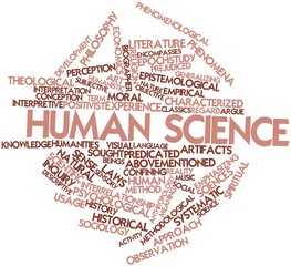 Word cloud for Human science
