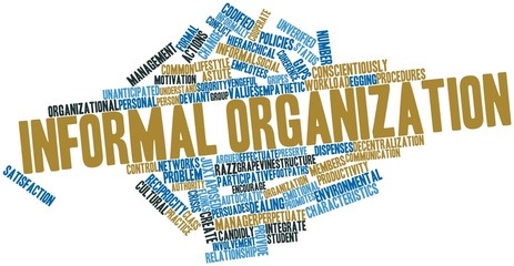 Word cloud for Informal organization