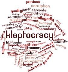 Word cloud for Kleptocracy