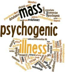 Word cloud for Mass psychogenic illness