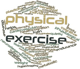 Word cloud for Physical exercise