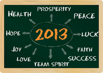 wishes for 2013, happy new year