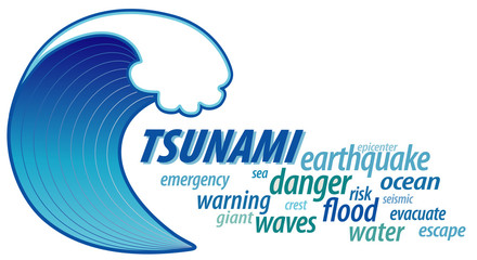 Tsunami Word Cloud. Giant ocean wave crest illustration, text