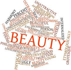 Word cloud for Beauty