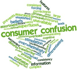 Word cloud for Consumer confusion