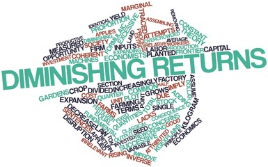 Word cloud for Diminishing returns