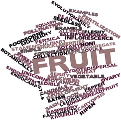Word cloud for Fruit