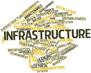 Word cloud for Infrastructure