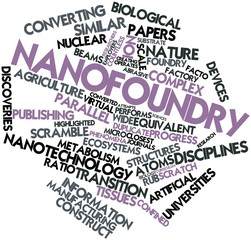 Word cloud for Nanofoundry