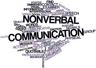 Word cloud for Nonverbal communication