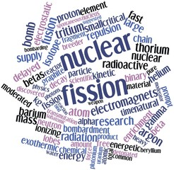 Word cloud for Nuclear fission