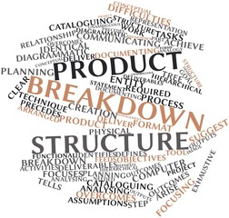 Word cloud for Product breakdown structure