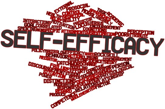 Word cloud for Self-efficacy