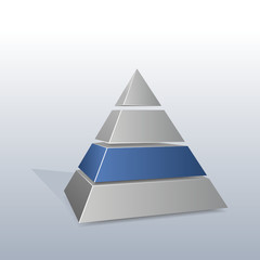 Pyramide mit 4 Säulen