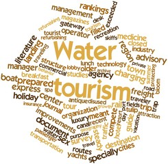 Word cloud for Water tourism