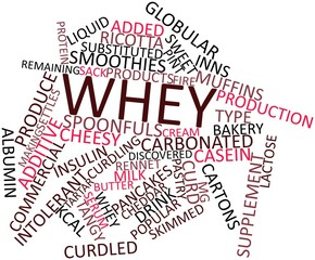 Word cloud for Whey