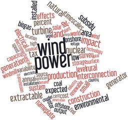 Word cloud for Wind power