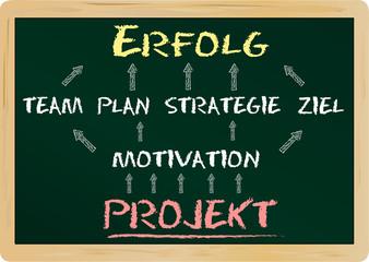 Projektplanung, business illustration, vector format