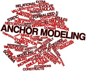 Word cloud for Anchor Modeling
