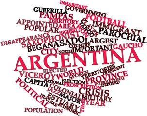 Word cloud for Argentina