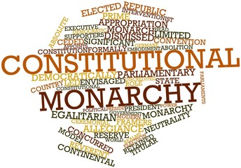 Word cloud for Constitutional monarchy