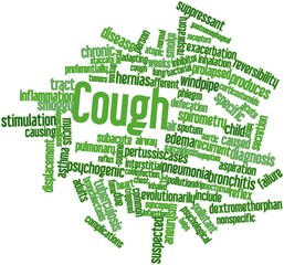Word cloud for Cough
