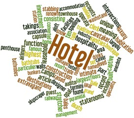 Word cloud for Hotel