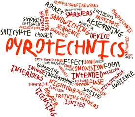 Word cloud for Pyrotechnics