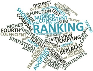 Word cloud for Ranking