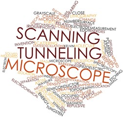 Word cloud for Scanning tunneling microscope