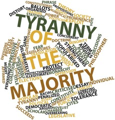 Word cloud for Tyranny of the majority