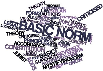 Word cloud for Basic norm