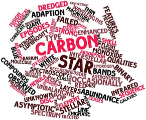 Word cloud for Carbon star