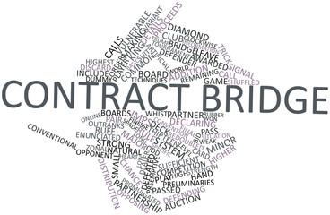 Word cloud for Contract bridge