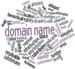 Word cloud for Domain name