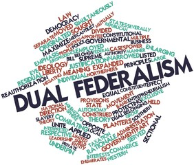 Word cloud for Dual federalism