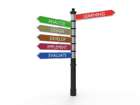 Signs of effective training and learning